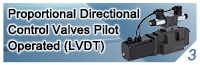 Proportional Directional Control Valves Pilot  Operated (LVDT)